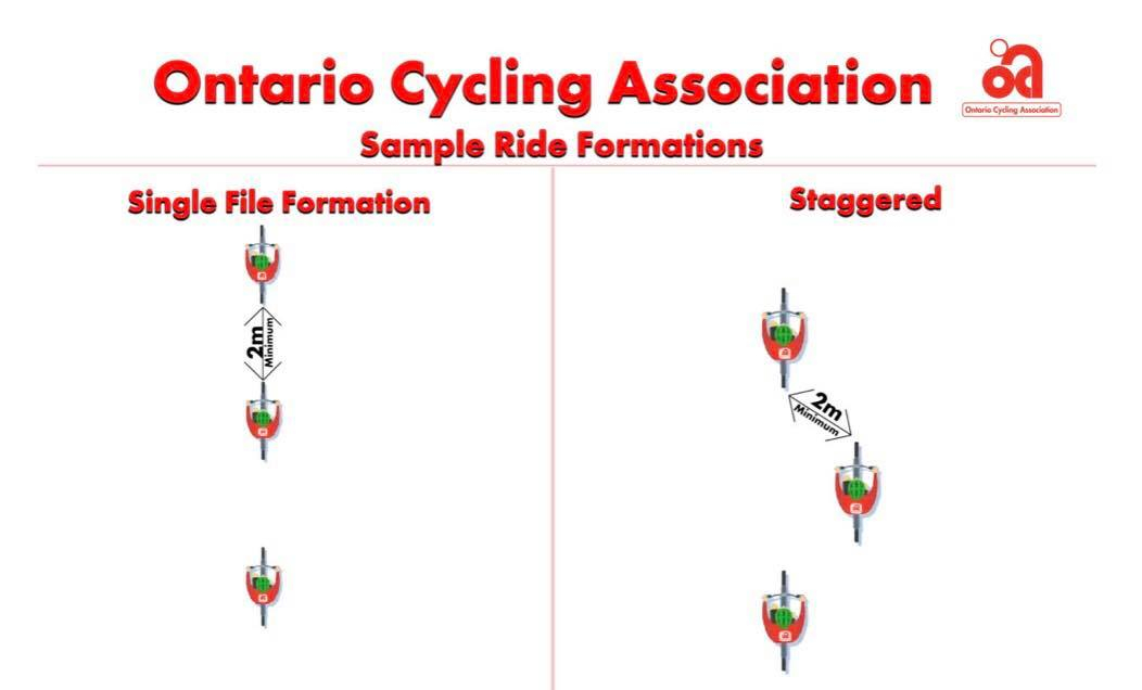 riding formation